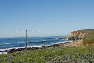 HF Radar Data Access