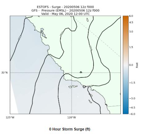 Storm Surge Prediction
